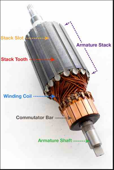 armature stack electricity earth core iron