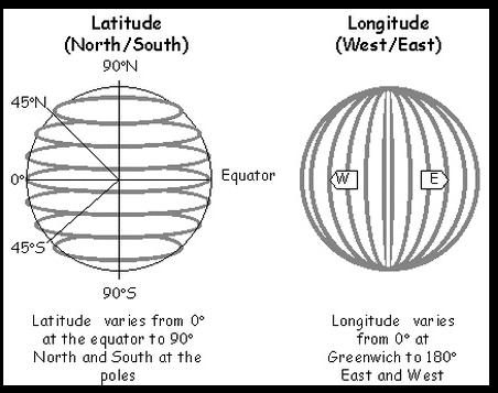 earth latitude long longboat