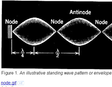 picture - electron node 5